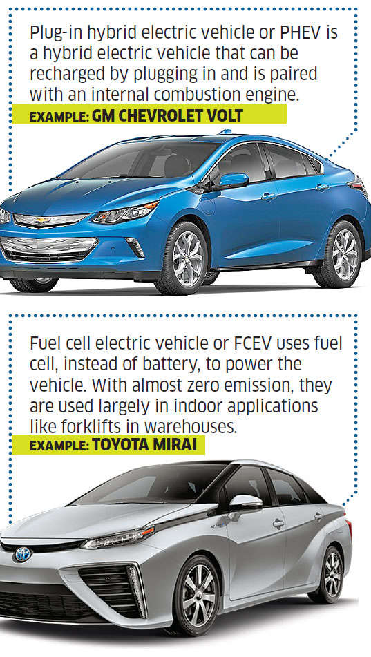 India is betting big on electric vehicles, but where does that leave the makers of hybrids?