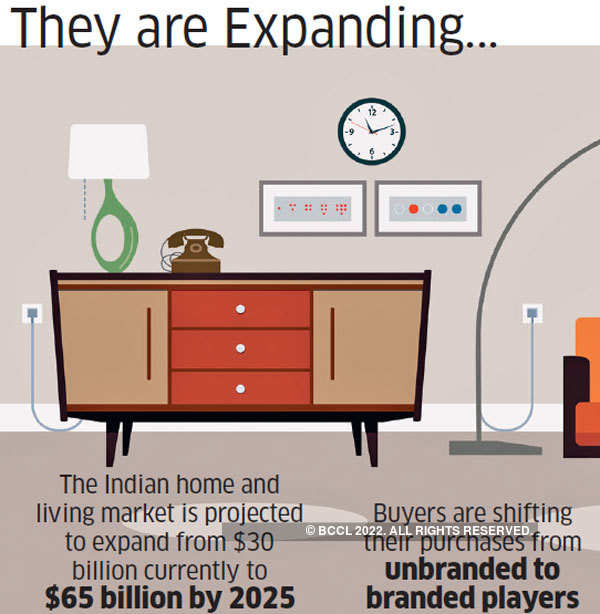 Pepperfry and Urban Ladder's 'offline' idea to ward off global brands
