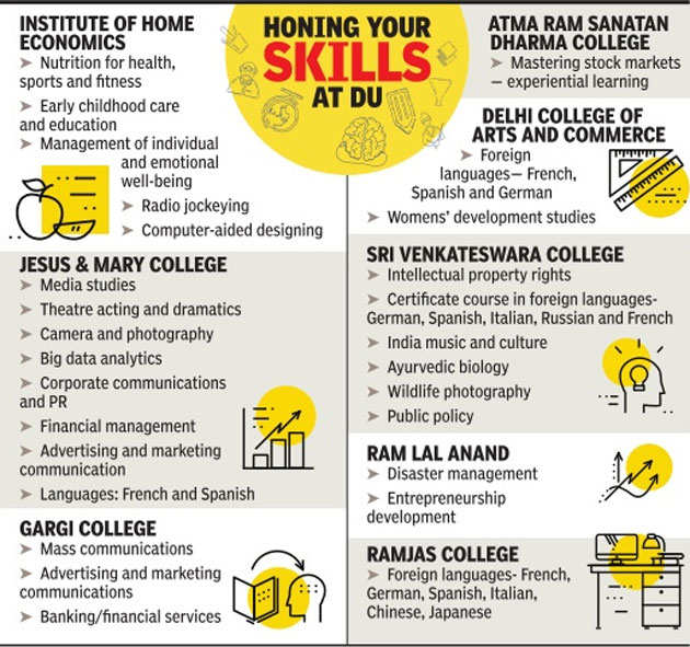Skill yourself with top-up courses at Delhi University