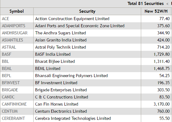 Sensex Etmarkets After Hours Dirty Dozen Sink Bank Scrips On A
