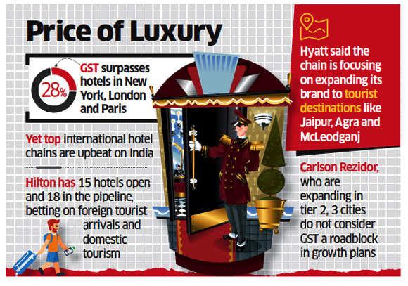Global hotel chains like Hilton, Hyatt upbeat on GST despite high tax card