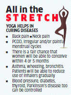 From treating back pain to bronchitis: Here is why you must start practicing yoga