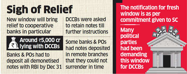 Government asks banks to deposit junked notes at RBI by July 20