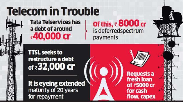 Tata Teleservices seeks to recast Rs 32,000 crore debt