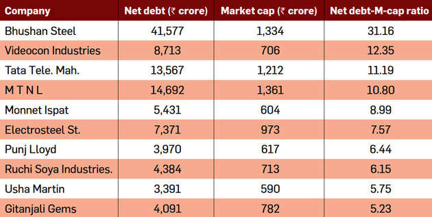 What the RBI action on NPAs of banks means for your stock investments
