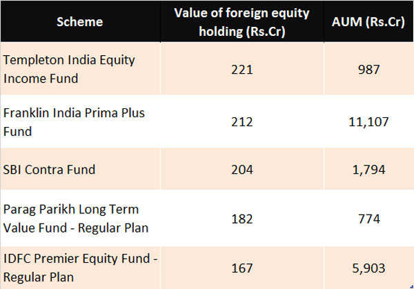 Benefits of mutual funds that invest abroad and what's on offer
