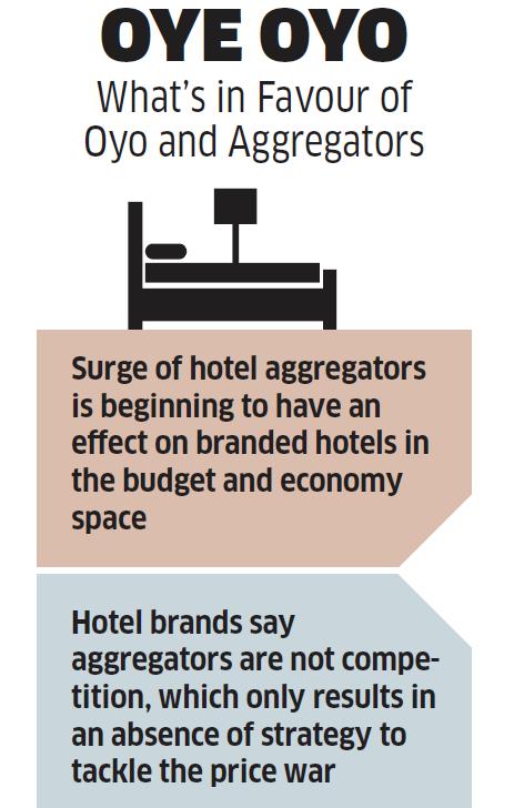 OYO: Why Oyo may be the darkest horse in SoftBank's India