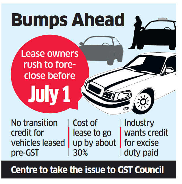 Leasing A Car Through Uber >> Uber: Corporate executives rush to foreclose car leases before GST - The Economic Times
