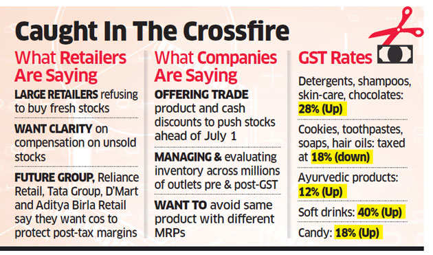 GST rollout: Companies say retailers refusing to buy fresh stocks; retailers want consumer firms to protect margins