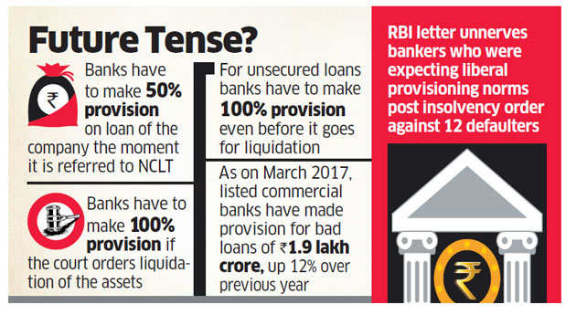 RBI's new diktat could see banks face Rs 50,000 crore blow