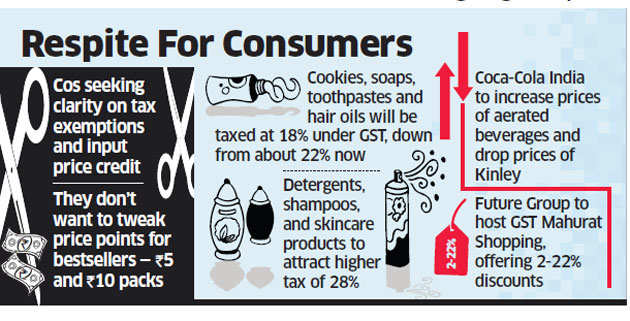 Good news! Your grocery expenses won't rise after GST rollout