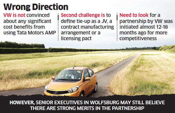 Tata Motors, Volkswagen partnership plan chokes on structure, benefits issues