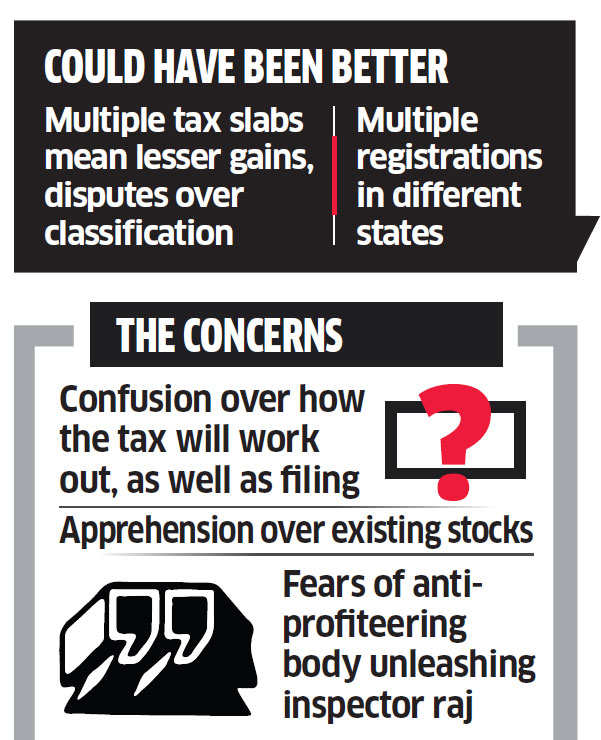 GST Rollout: A Primer On The Country's Biggest Tax Reform