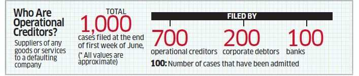 Operational creditors first in line to use bankruptcy code