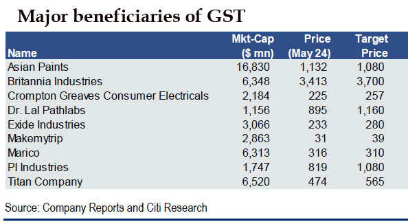 Look, who is going to get hurt by GST; they rule the market, but pay little tax