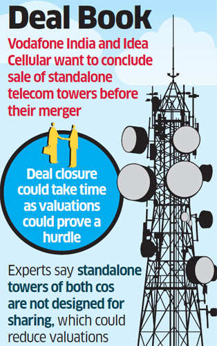 Tower sale plan of Vodafone, Idea gathers steam ahead of merger
