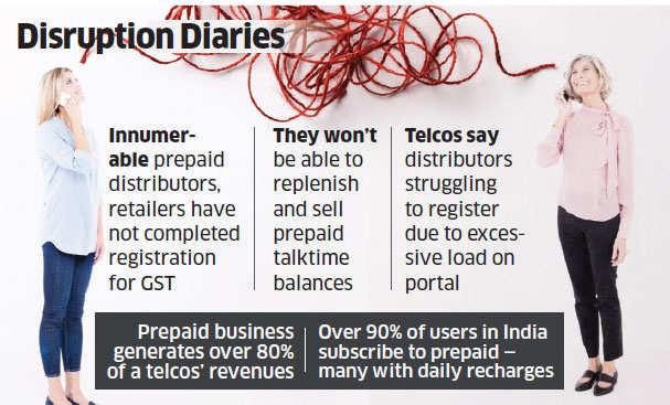Telecom operators expect trouble as many distributors, retailers are yet to register under GST