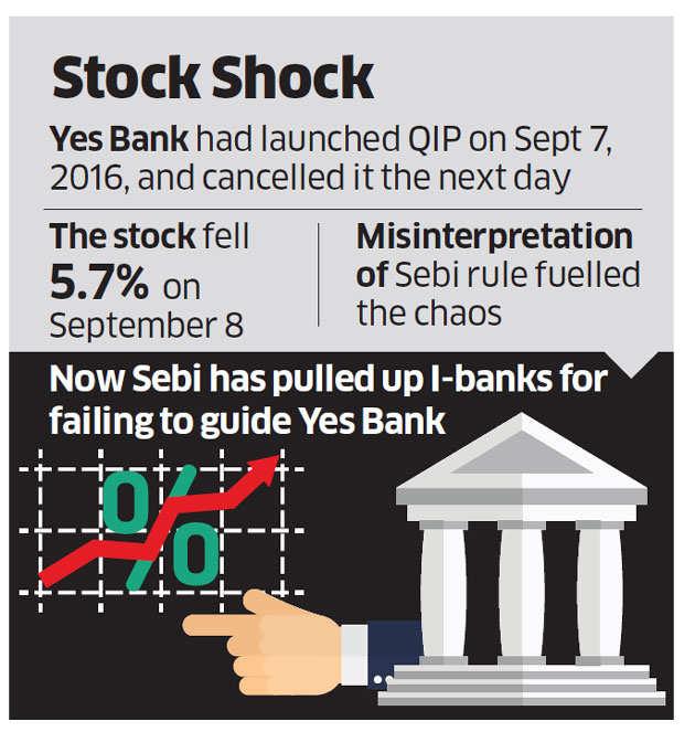 Yes Bank QIP probe: Sebi raps Goldman Sachs, CLSA, Motilal Oswal