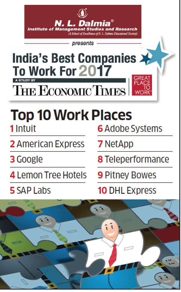 Intuit India pips giants like American Express, Google to become India's best employer