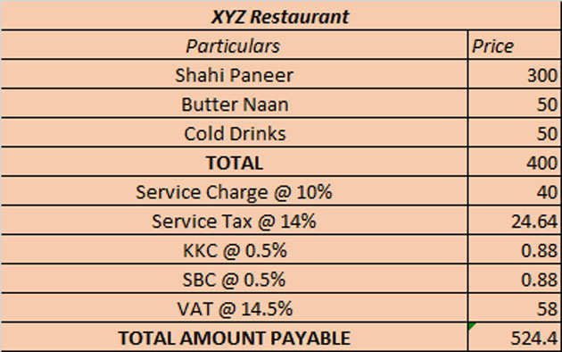 how will your restaurant bill look like post gst