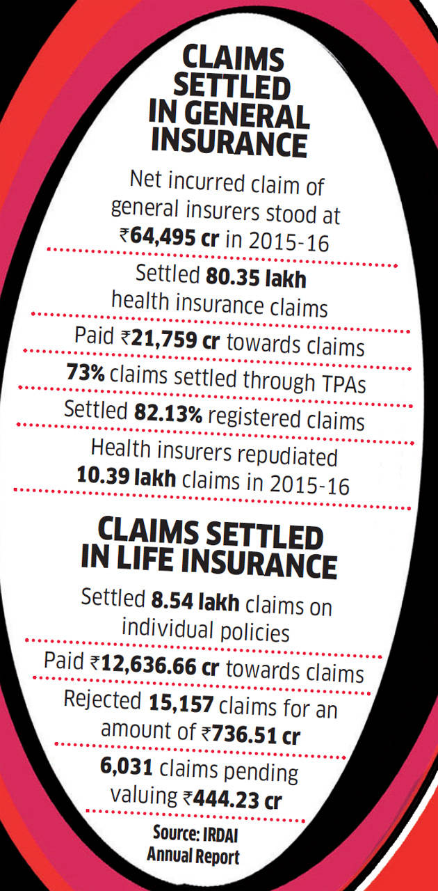How insurance firms are dealing with fraud claims