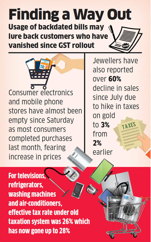 GST: Small retailers still selling mobile phones, gadgets at old rates