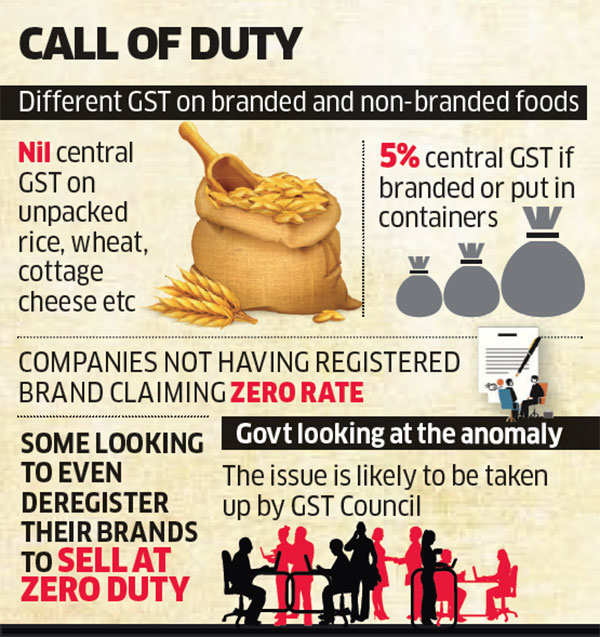 Government may relook at tax rules for edible commodities
