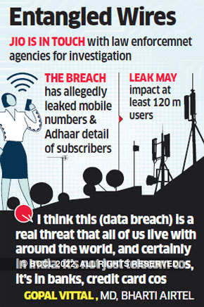 EY probe hints Jio data breach took place at vendors' end