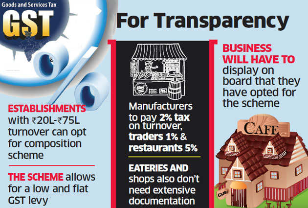 Businesses opting for low-tax composition scheme will have to declare so