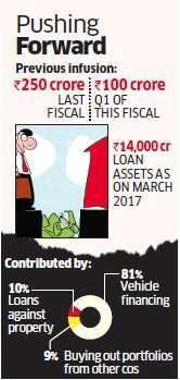 IPO shelved, Leyland Finance to raise capital from shareholders