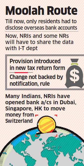 NRIs' foreign bank accounts under income tax lens