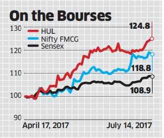 HUL likely to beat peers, Street awaits co's view on GST impact
