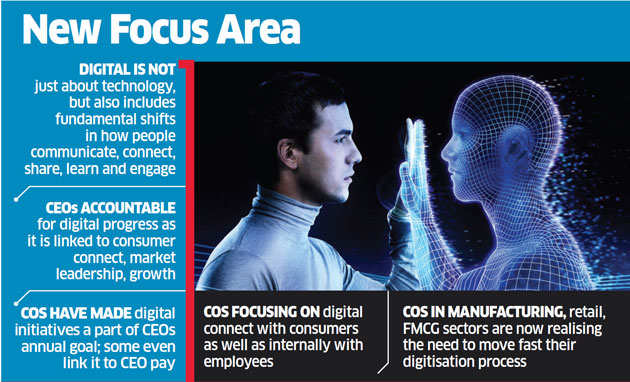 Now, digital transformation driving CEO's annual performance targets