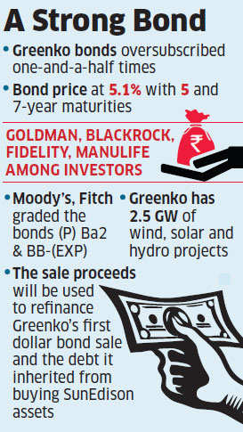Greenko raises $1 billion green bond, Asia's largest