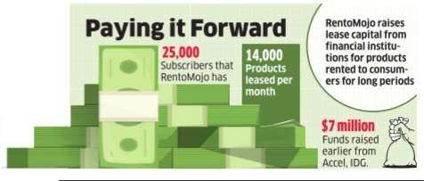 RentoMojo raises $10 million in Series-B funding