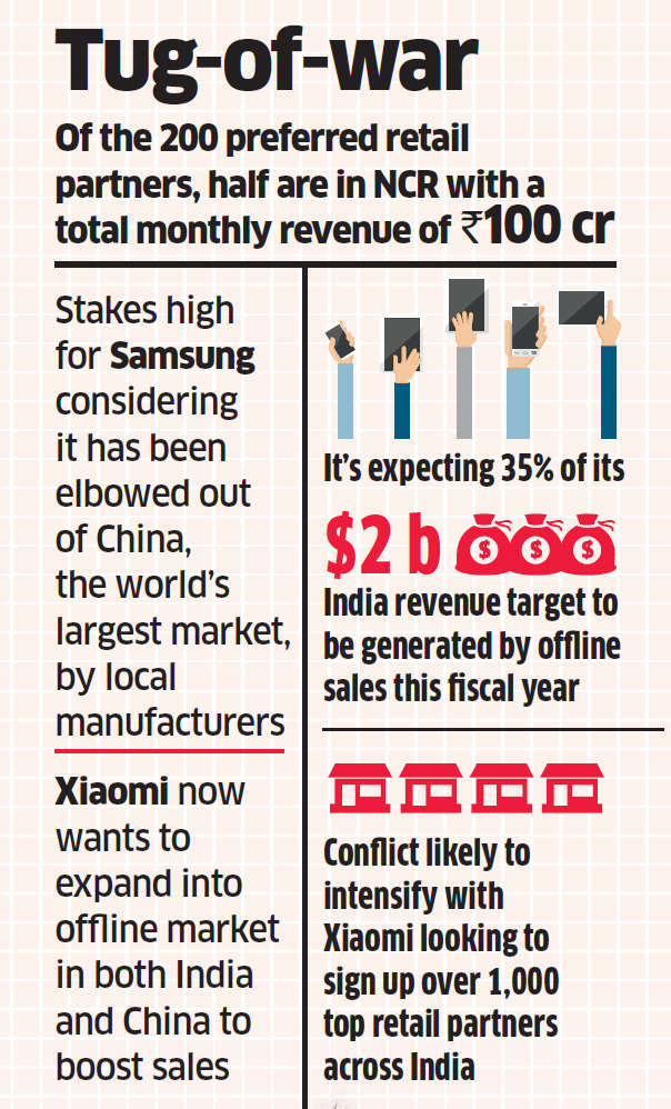 It's Samsung vs Xiaomi in India now as battle for market share hots up