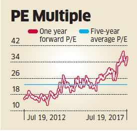UltraTech expects slow demand recovery