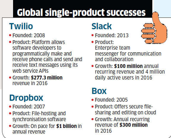 Why these companies have chosen to remain single-product entities