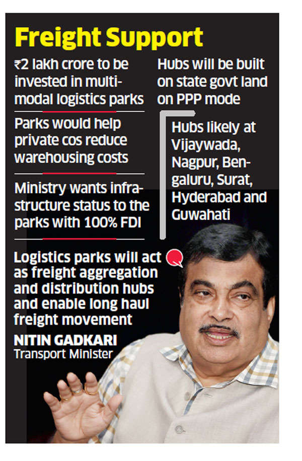 Government approves plan to build 34 mega multi-modal logistics parks at an investment of Rs 2 lakh cr