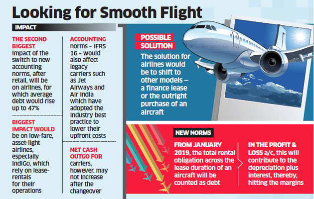 New accounting standards likely to create turbulence for airlines