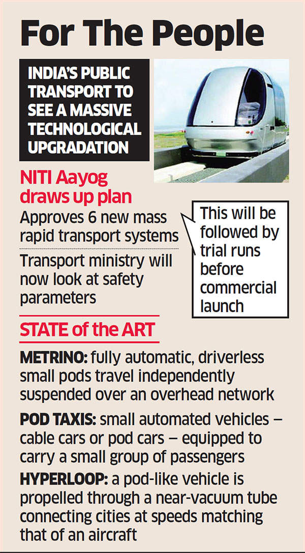 Niti Aayog clears six proposals for high-tech public transport