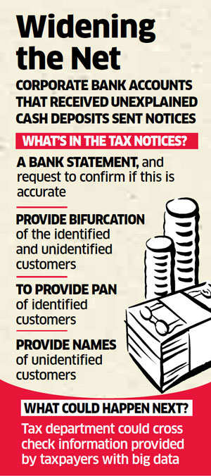 Demonetisation crackdown round two: Tax sleuths target corporate accounts