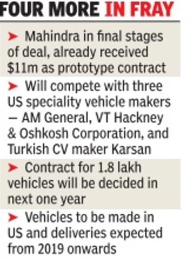 US Postal Vehicle Order: M&M in race for $6bn US postal