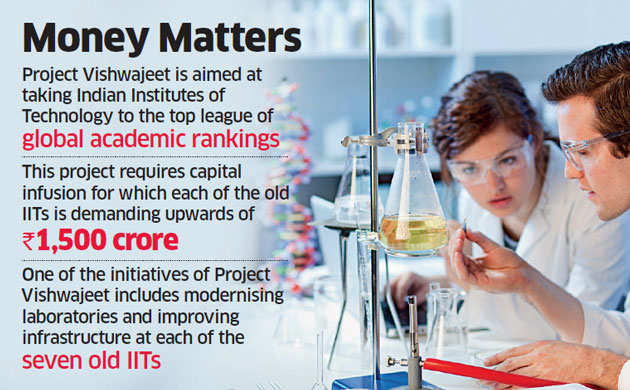 IITs seek higher funding for project Vishwajeet