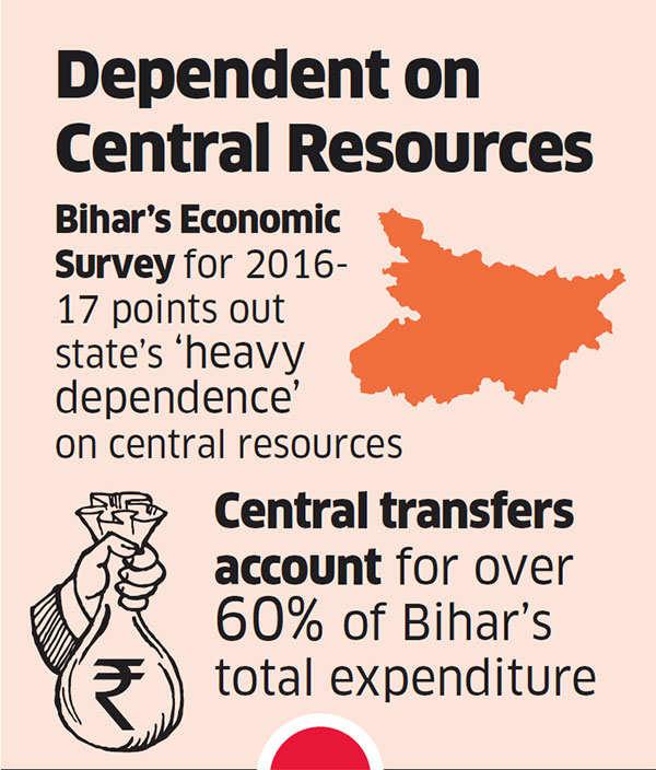 Special status for Bihar set to get renewed focus