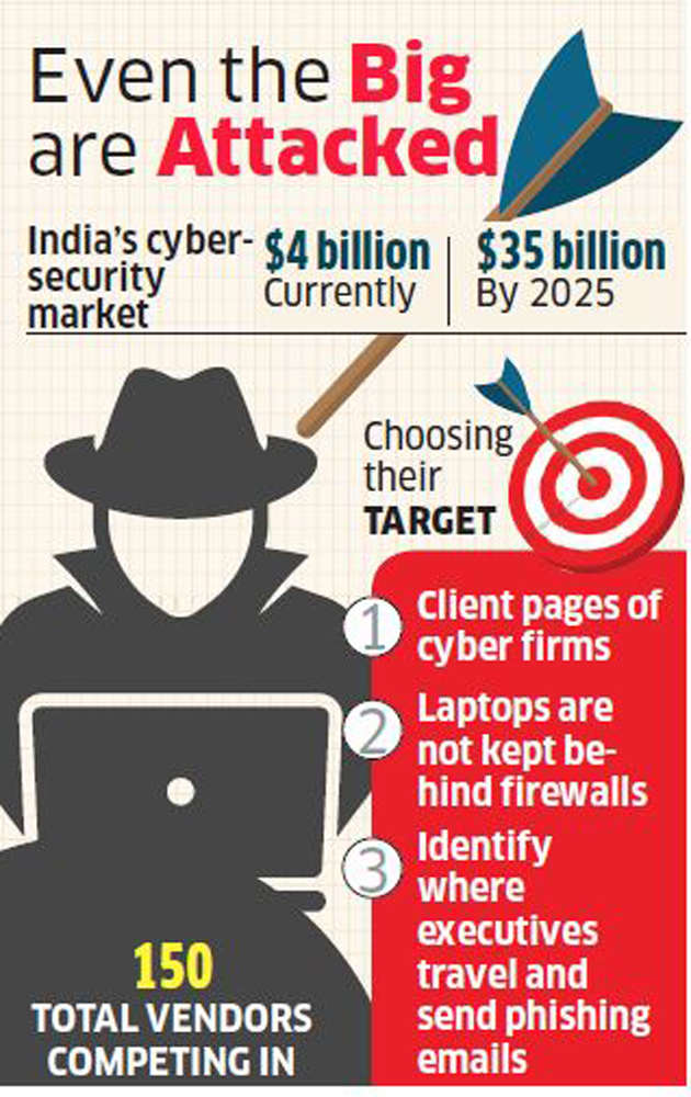 Cyber-security companies are hacking into their rivals to highlight shortcomings