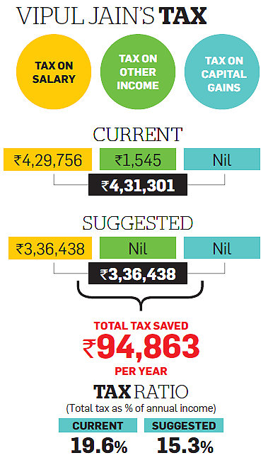 tax saving: Tax Optimizer: NPS, rejigging salary structure