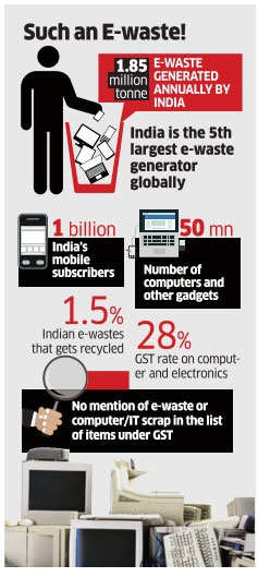 No space for e-waste on the GST rate list