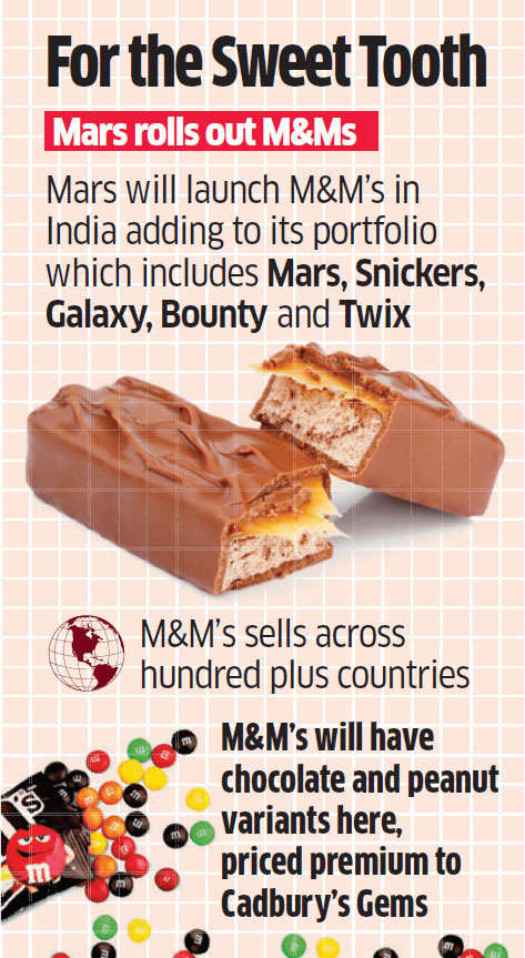 Mars Chocolate over moon after toppling Mondelez in India in modern trade segment