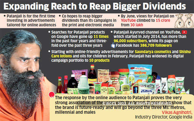 Baba Ramdev's Patanjali teams up with Facebook, Google for online advertisement push